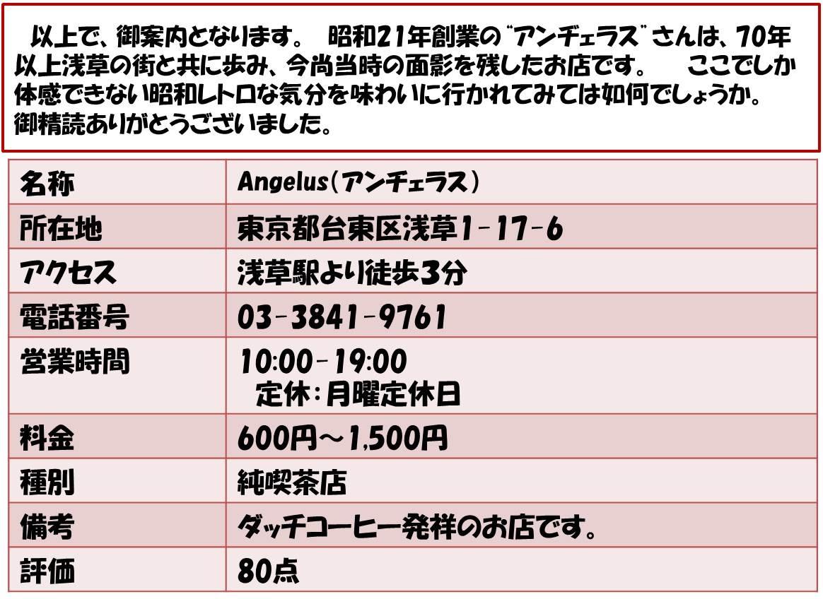 """以上で、御案内となります。 昭和21年創業の""""アンヂェラス""""さんは、70年以上浅草の街と共に歩み、今尚当時の面影を残したお店です。  ここでしか体感できない昭和レトロな気分を味わいに行かれてみては如何でしょうか。 御精読ありがとうございました。 名称              Angelus(アンヂェラス)  所在地    東京都台東区浅草1-17-6 アクセス       浅草駅より徒歩3分 電話番号              03-3841-9761 営業時間       10:00-19:00 定休:月曜定休日 料金         600円~1,500円 種別         純喫茶店 備考      ダッチコーヒー発祥のお店です。 評価    80点"""